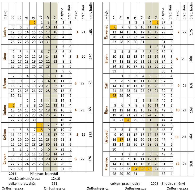 f81fe587e6 Plánovací kalendář 2015 v JPG zdarma ke stažení