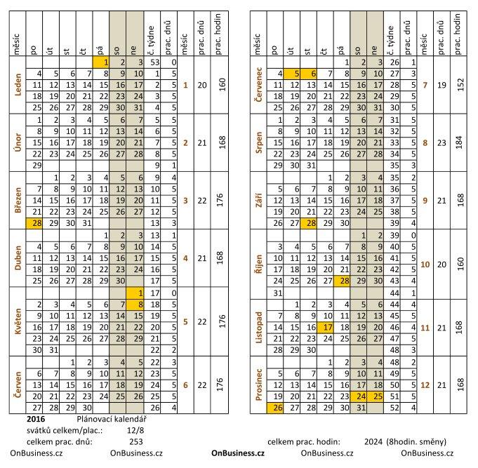09c9e6b962 Plánovací kalendář pro rok 2016 zdarma ke stažení